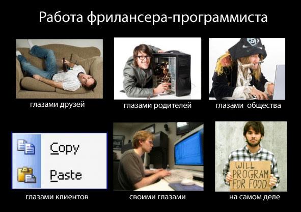 работа фрилансера программиста