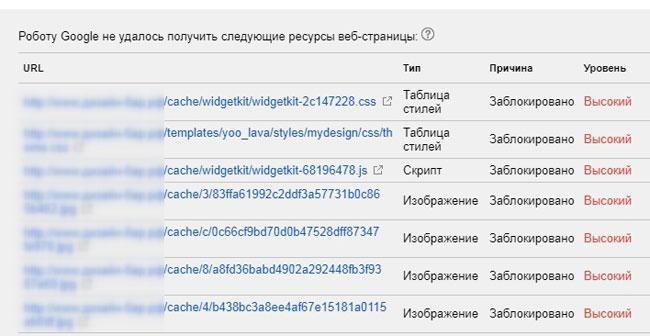 Роботу Google не удалось получить следующие ресурсы веб-страницы