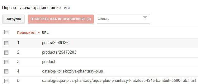 отчет search console