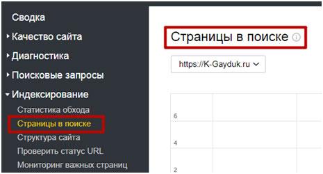 страницы в индексе в Яндекс.Вебмастере